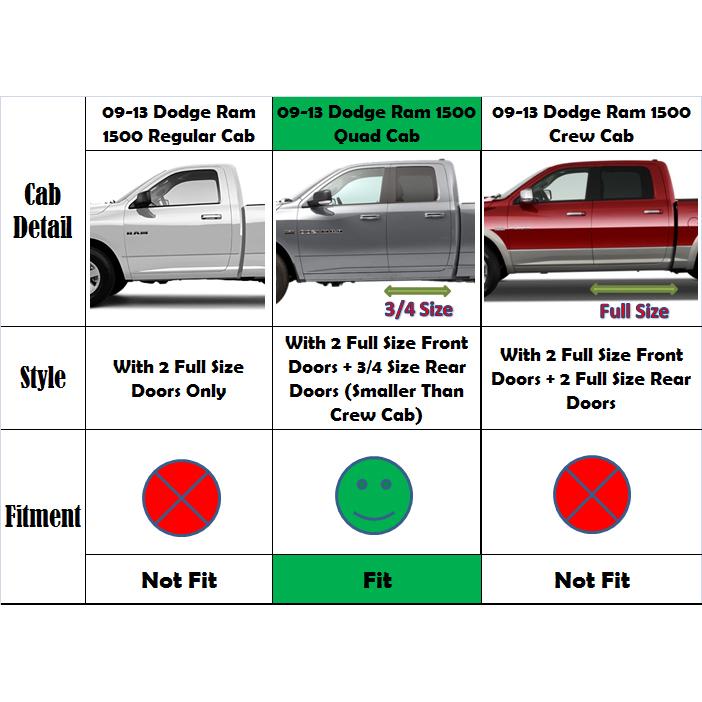 """2011 Ram 1500 Regular Cab Transmission: Fit 09-15 DODGE RAM 1500 QUAD CAB 5"""" OVAL Side Step NERF"""
