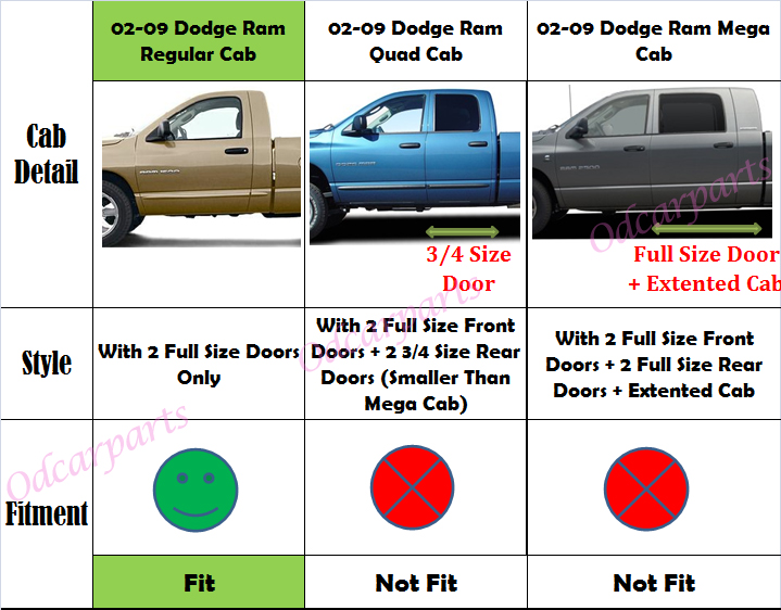 2003-2009 Dodge Ram 2500/3500 2-Door Standard/Regular Cab Only (Not Fit Quad or Mega Cab) **Note:Please check the following picture for more details about ...