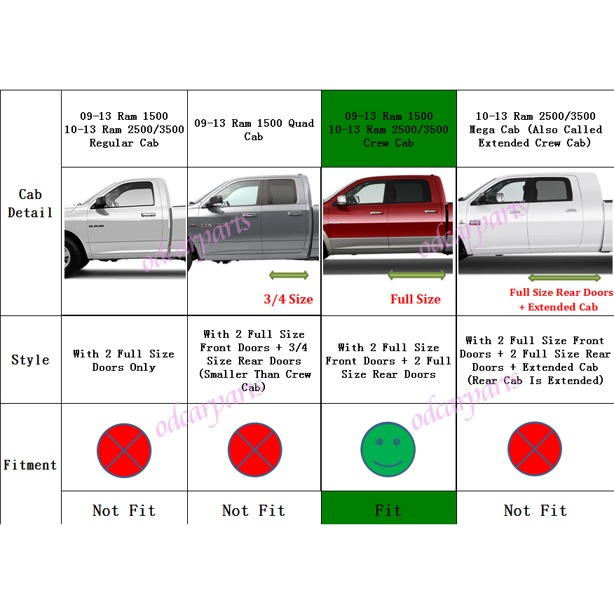 2010 dodge ram extended quad cab autos post. Black Bedroom Furniture Sets. Home Design Ideas